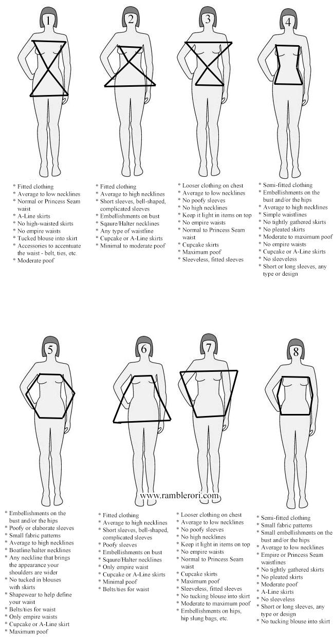 f1e7aab1916a body shape calculator stick figure | your body shape to essentially an  exaggerated [shape #1] figure .