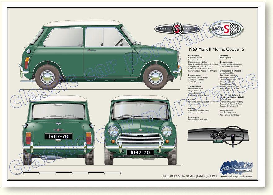 Morris Mini Cooper S 1275 1964 67 Classic Mini Mini Morris Mini