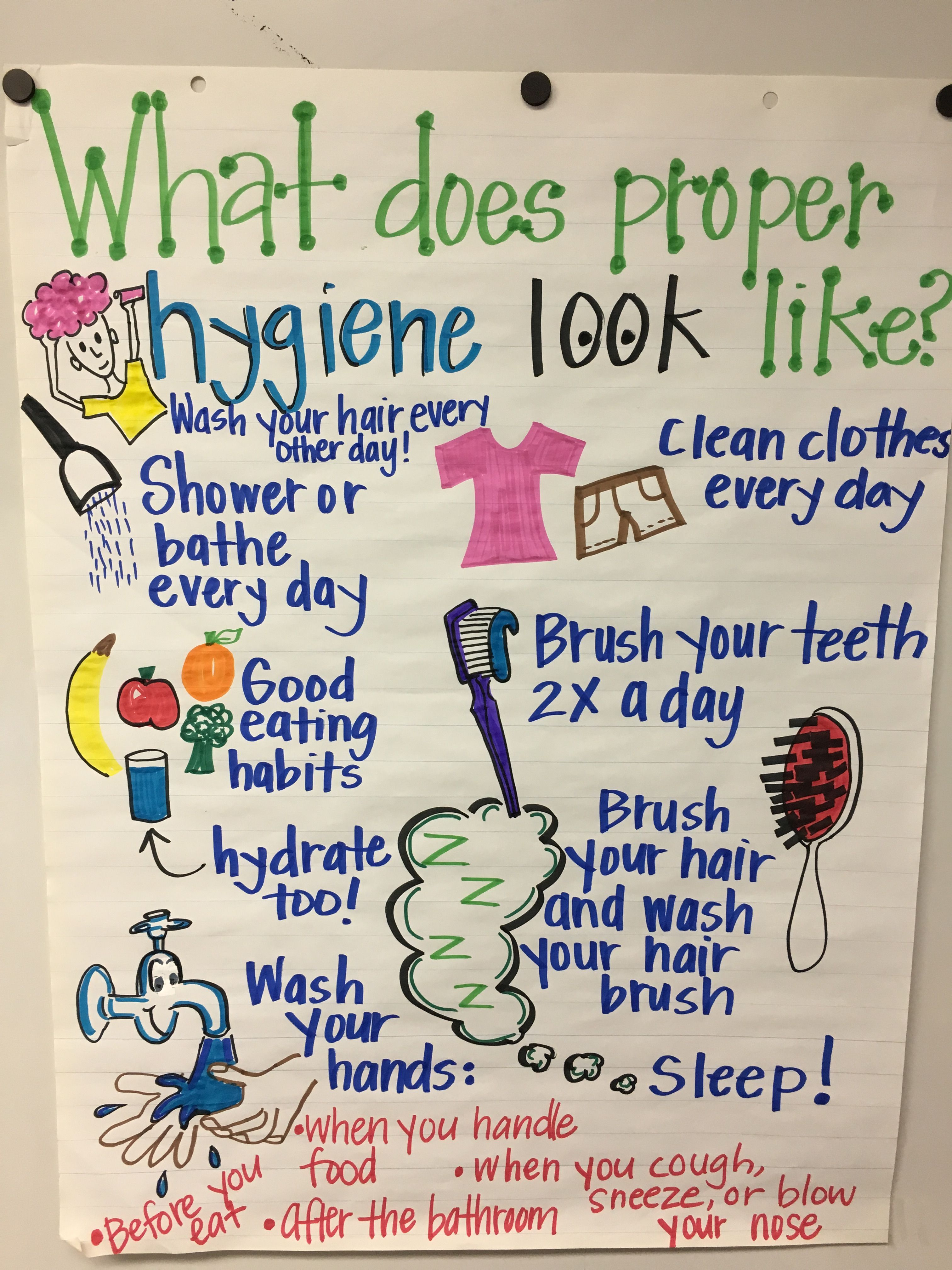proper hygiene anchor chart properhygiene thgrade