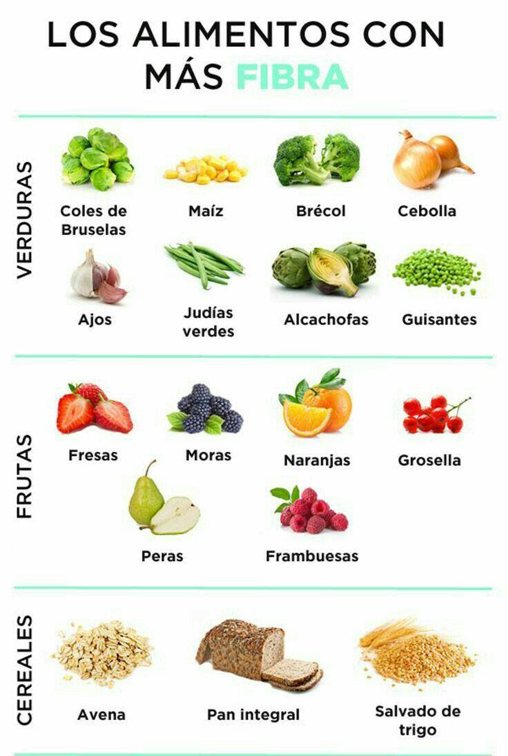 ¿ #SabíasQue los alimentos con fibra previenen las