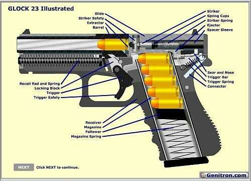 glock diagram guns pinterest guns firearms and hand guns rh pinterest com glock diagram pdf glock diagram of parts