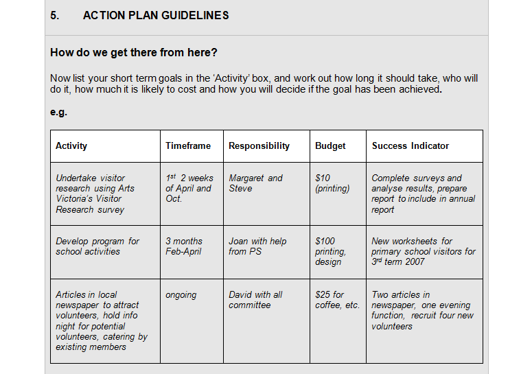 Forward Planning Template Download For Project Management Plan