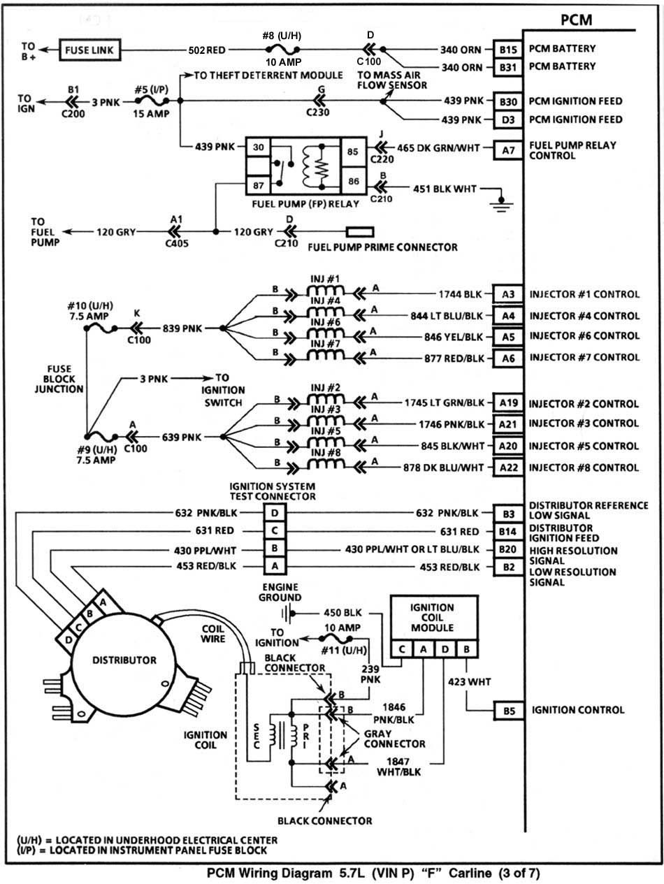 4th Gen Lt1 F Body Tech Articles Body Tech Body Tech