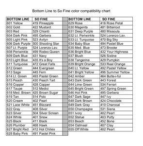Superior S Color Compatibility Charts Compatibility Chart Horoscope Compatibility Chart Zodiac Compatibility Chart