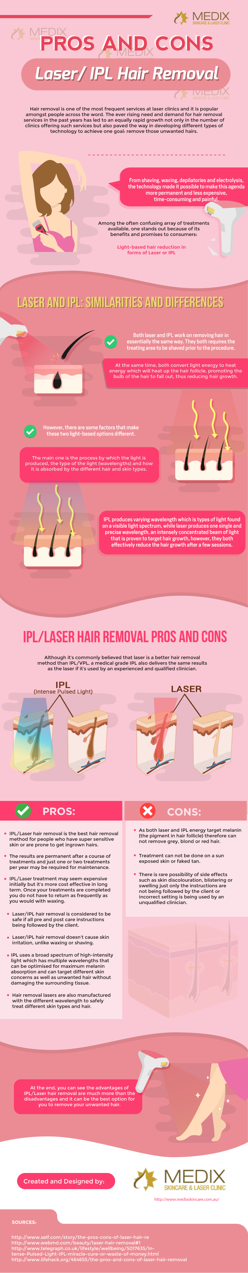 Is Laser Ipl Hair Removal The Best Option Infographic Ipl Hair Removal Hair Removal Hair Transplant Cost