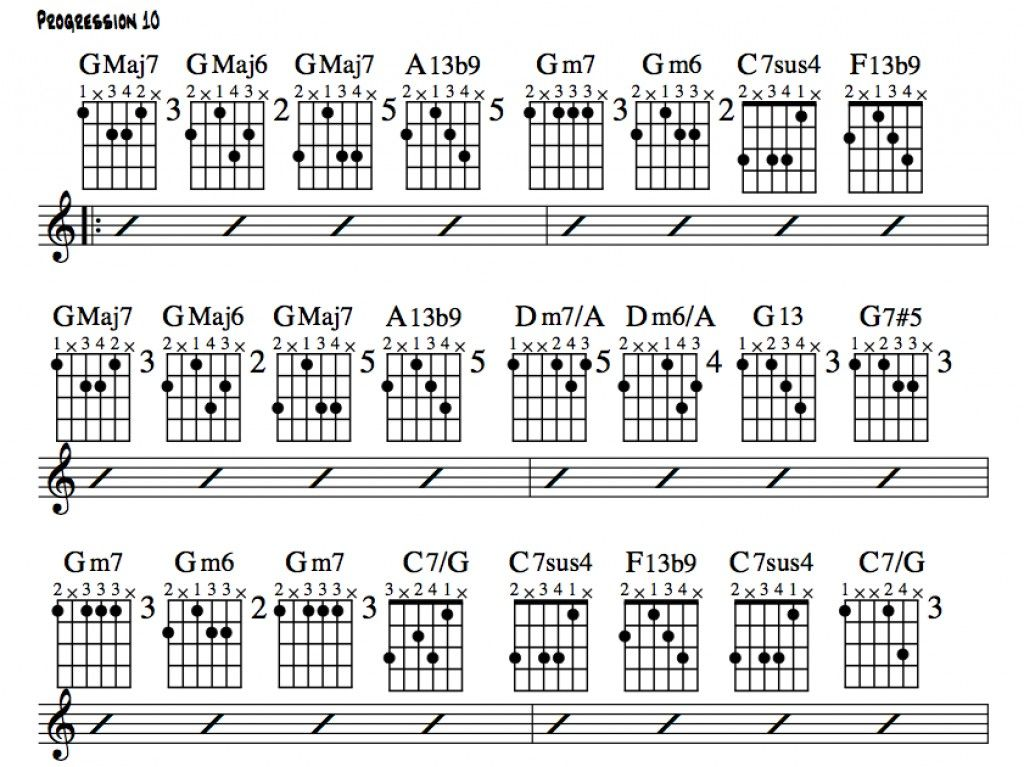 Jazz Guitar Lessons u2022 Jazz Chord Substitution Part Three u2022 Charts - guitar chord chart