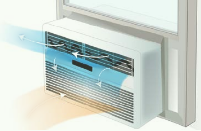 How to Size a Window Air Conditioner Window air