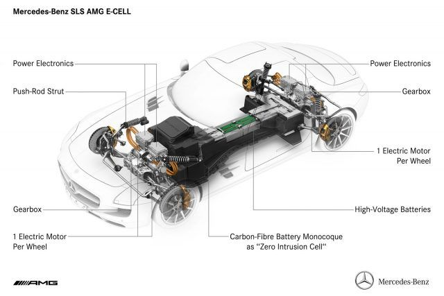 Diagram Of Electric Car Components - Wiring Library • Ahotel.co