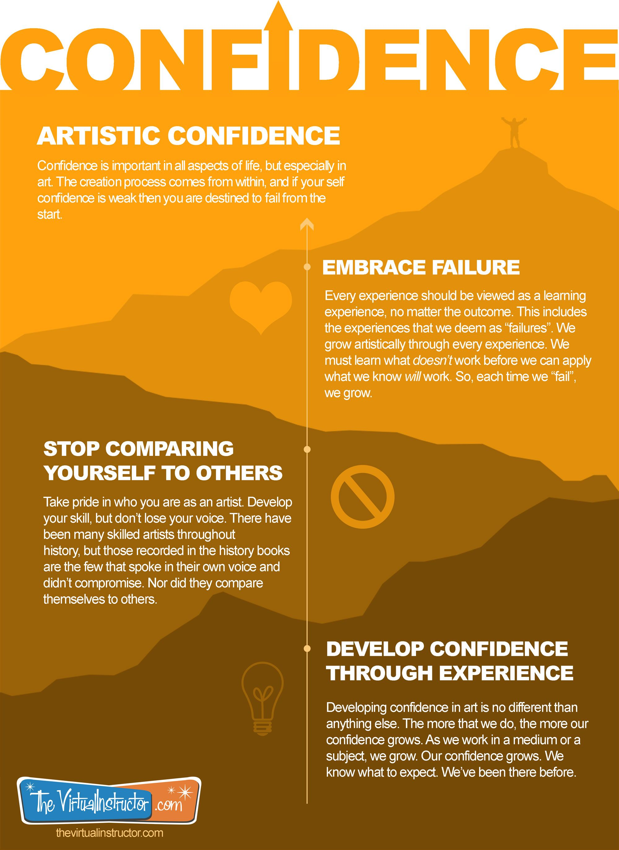 How To Grow Your Artistic Confidence Infographic With