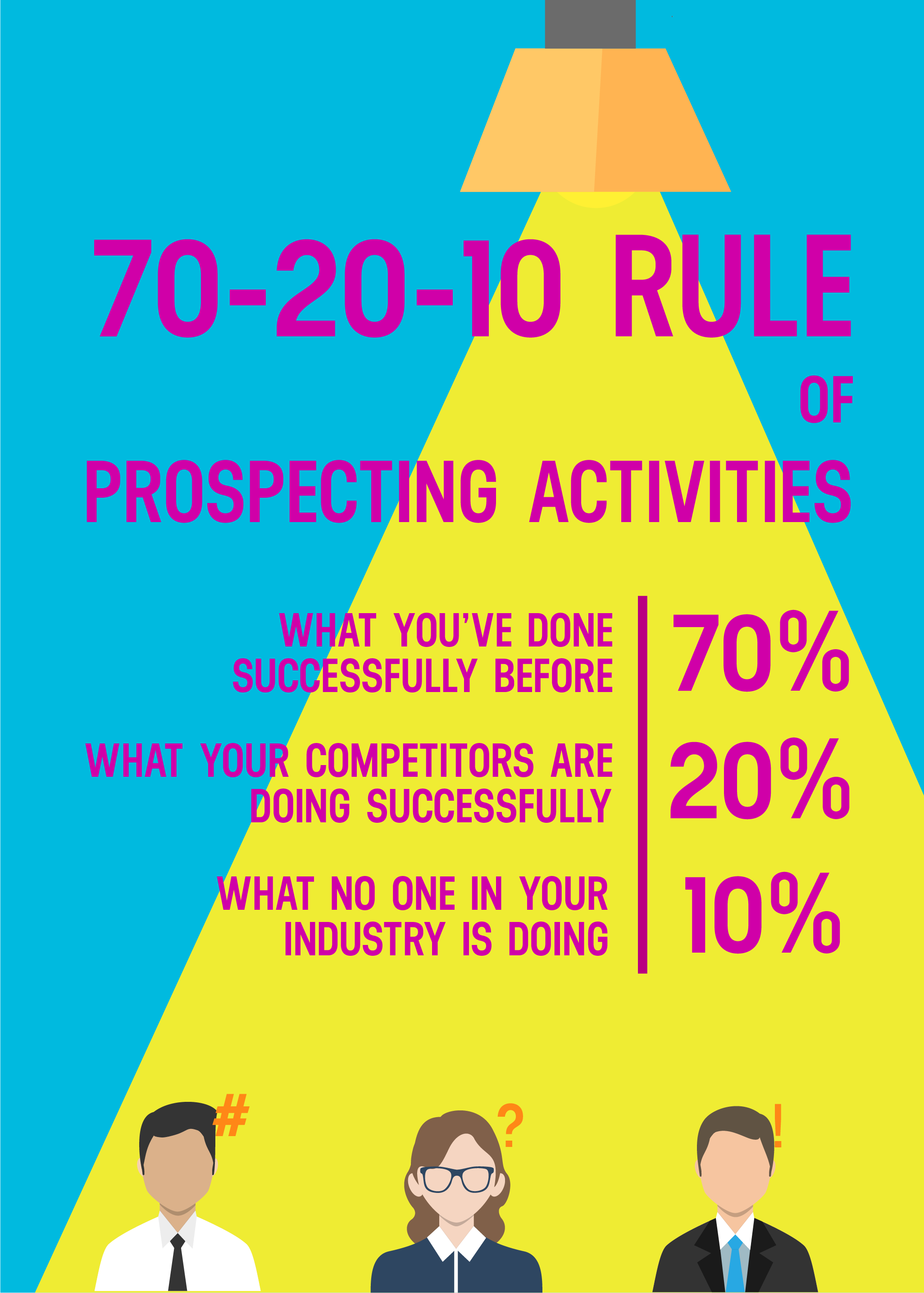 Want To Crush It At Prospecting Follow The 70 20 10 Rule Of