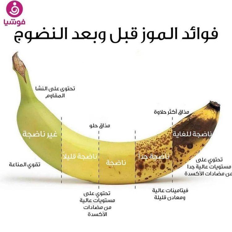 فوائد الموز Health Facts Fitness Health Facts Health Facts Food