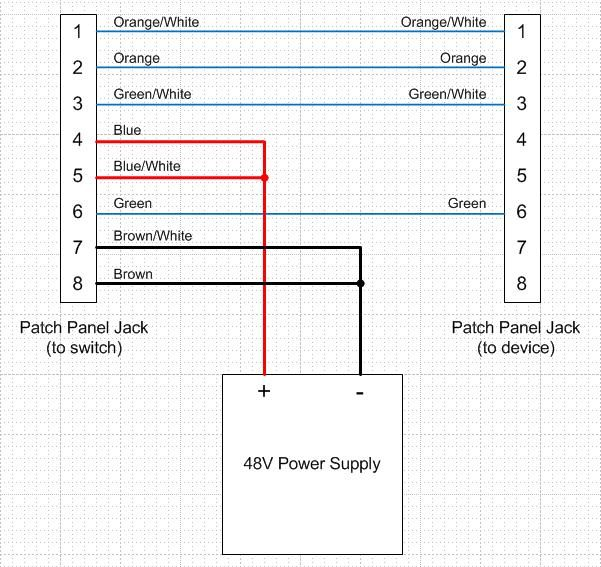 Hikvision Poe Wiring Diagram from i.pinimg.com