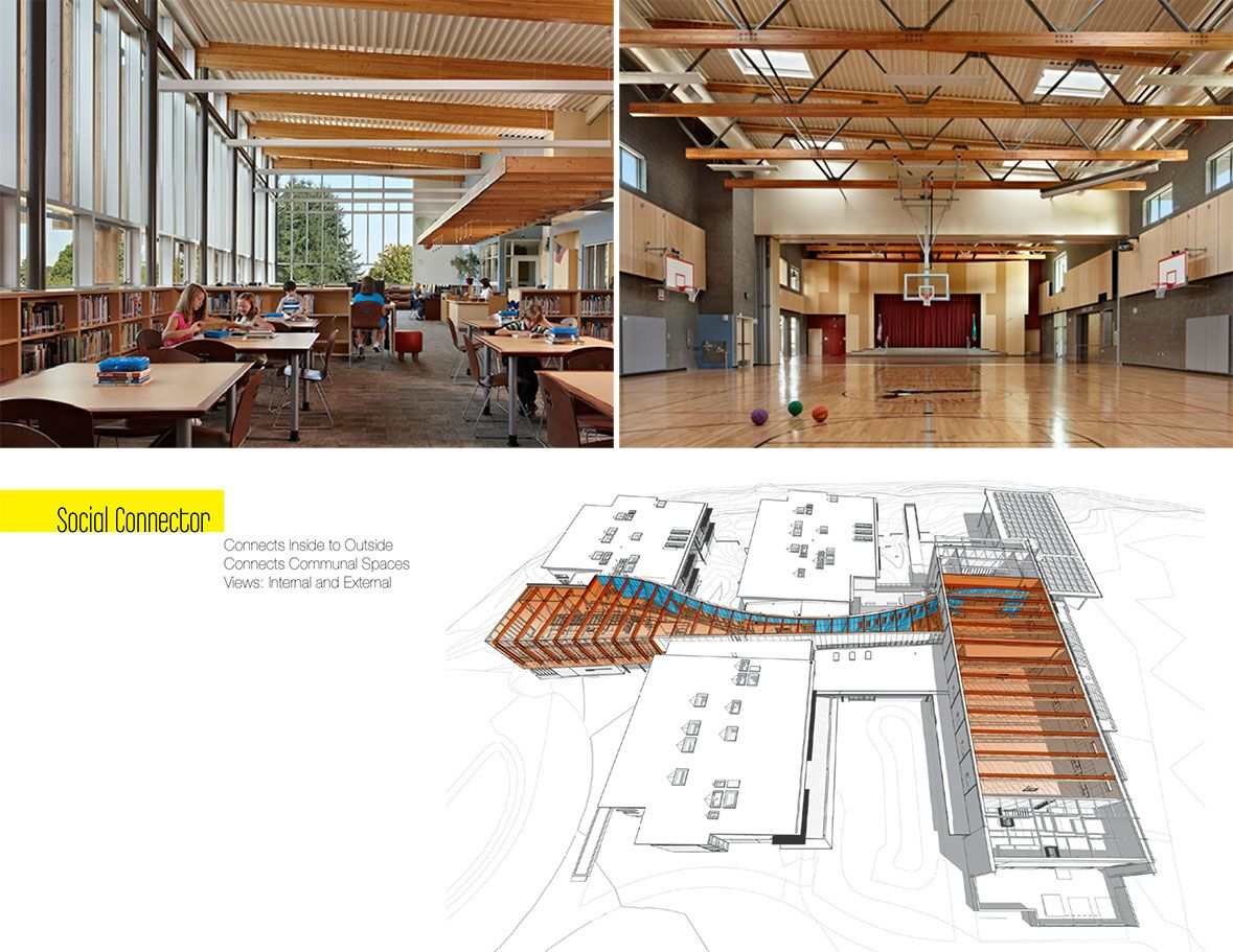Exceptional Riverview Elementary School, Snohomish School District   Snohomish,  Washington   NAC|Architecture: Nice Look