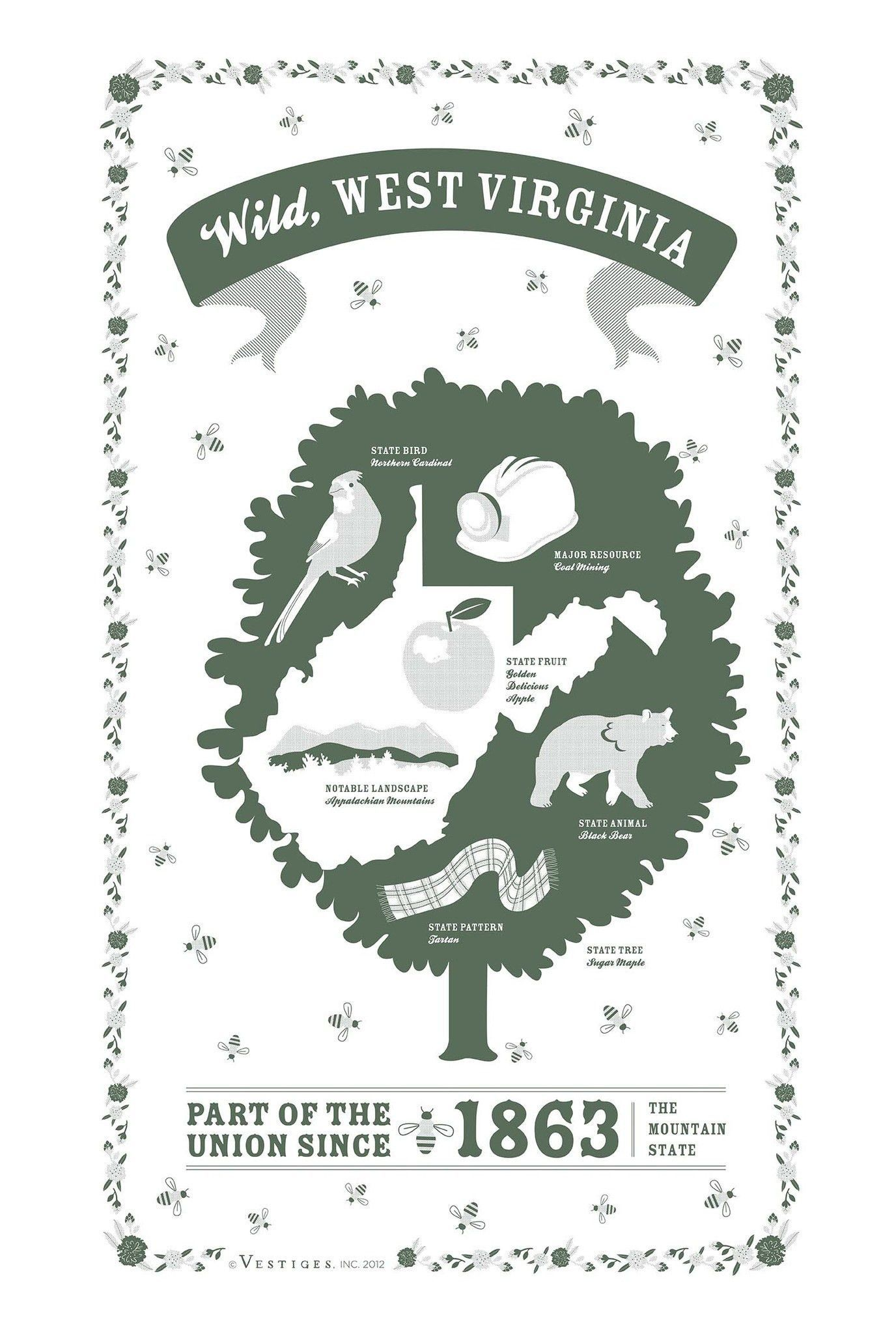 WEST VIRGINIA STATE KITCHEN TEA TOWEL