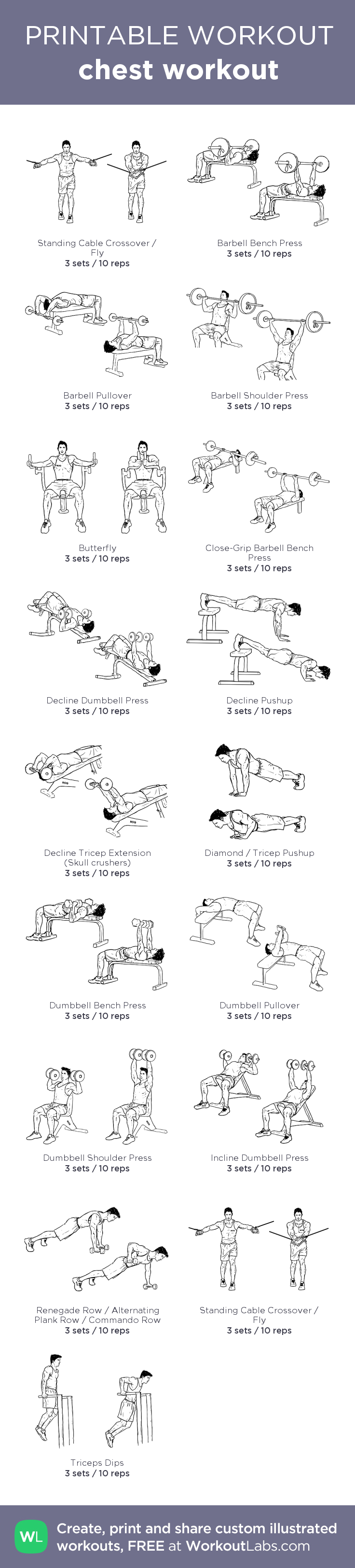 Chest Workout My Custom Printable By WorkoutLabs Workoutlabs Customworkout