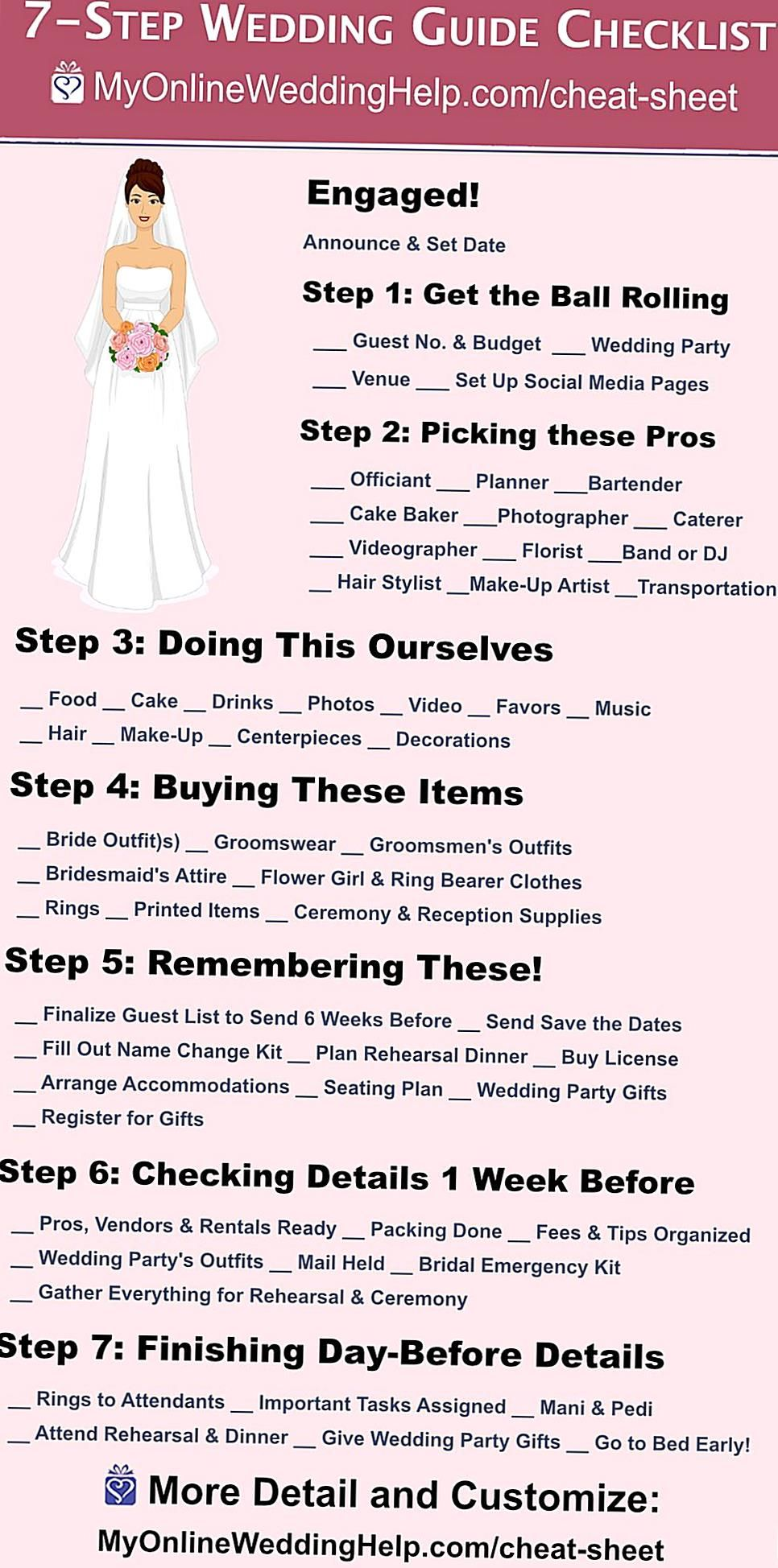Planning a wedding and need a checklist that reflects how you really go about…