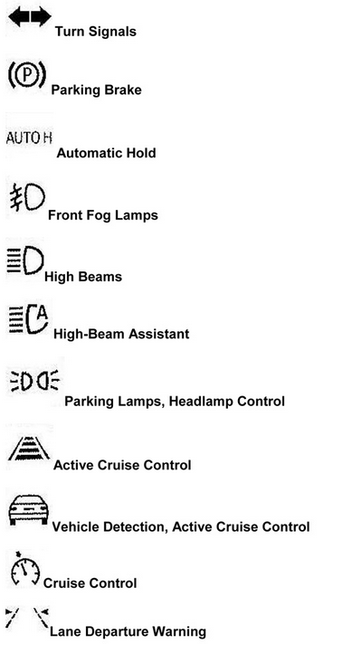BMW Dash Indicator Lightspng Парковка Pinterest - Warning signs on bmw dashboard