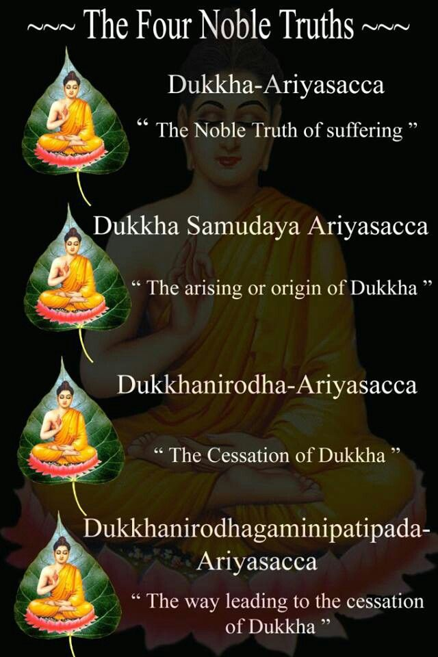 Four Noble Truths Symbols | Go Back > Gallery For > Four Noble ...