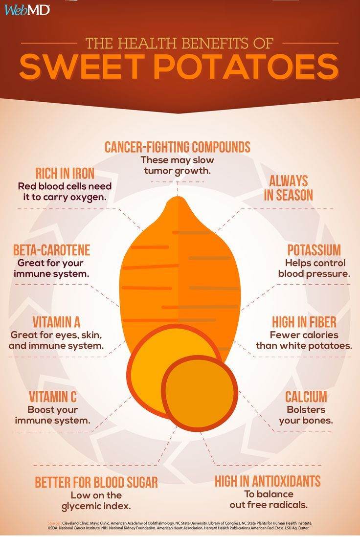 Infographic The Health Benefits of Sweet Potatoes