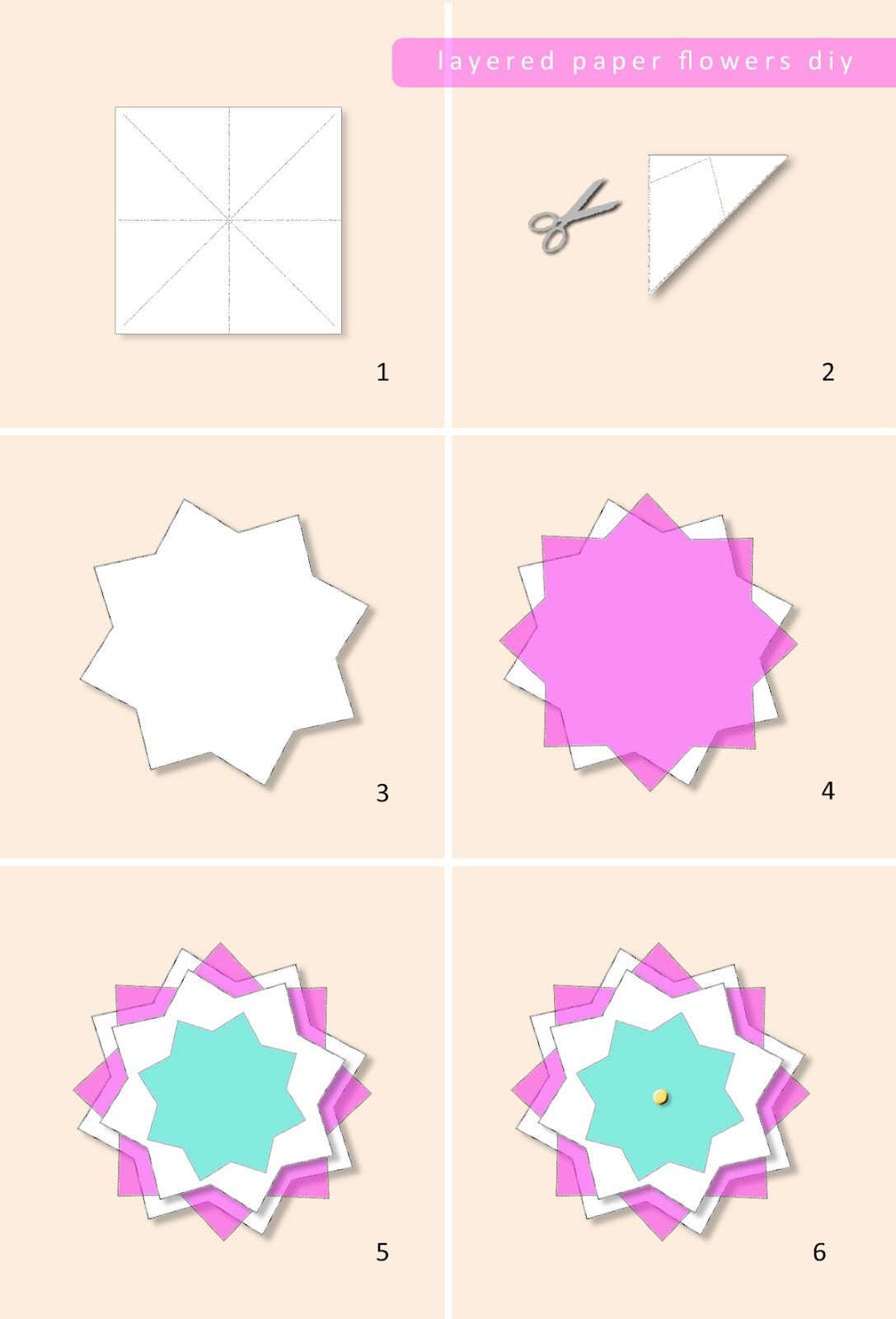 Forty weeks craftsdiy layered paper flowers flowers pinterest forty weeks craftsdiy layered paper flowers mightylinksfo