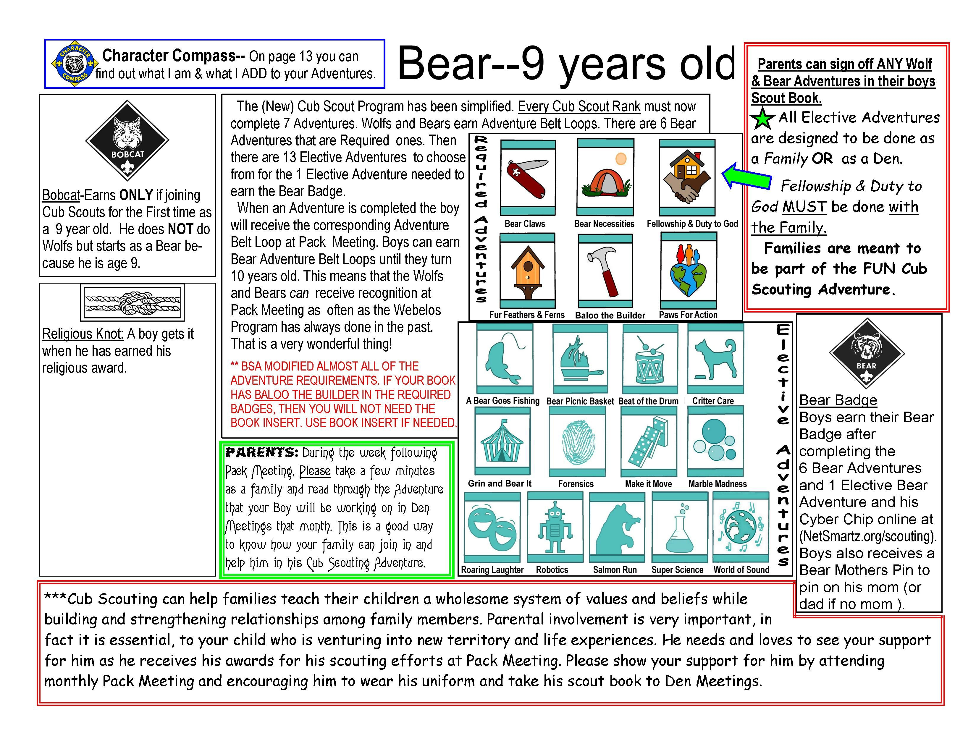 Pin On Modified New Cub Scout Wolf Bear And Webelos As Of