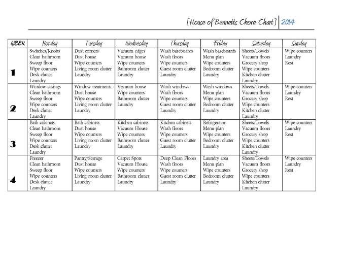 House Of Bennetts Chore Chart For Adults