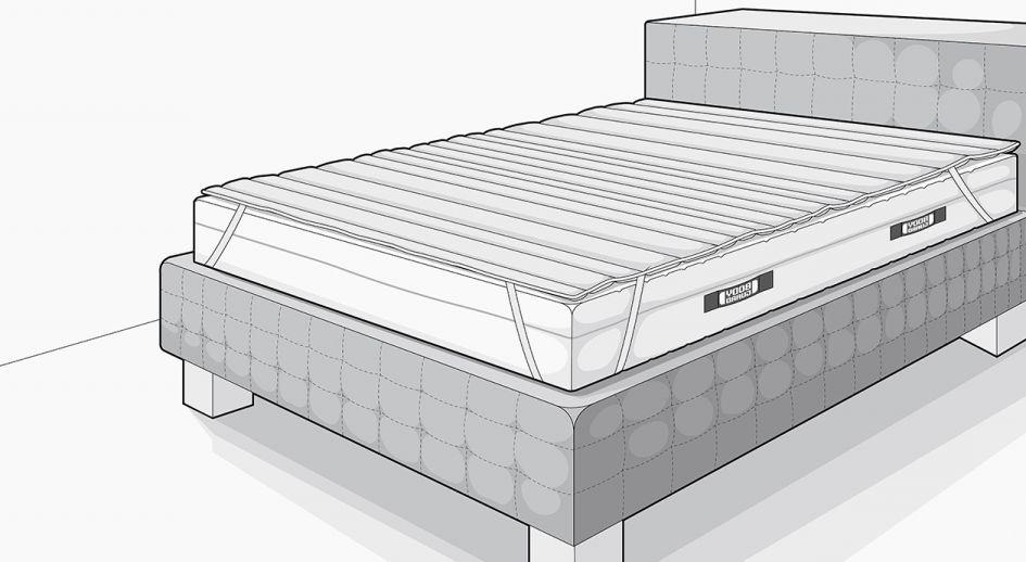 Bett1 De Topper Mit Ein Wenig Anleitung Behandlung Renovieren