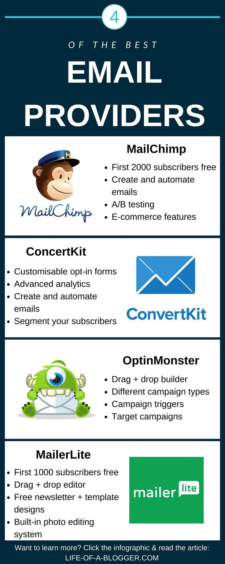 98 Email Marketing Tips Ideas Email Marketing Marketing Tips Email Marketing Strategy