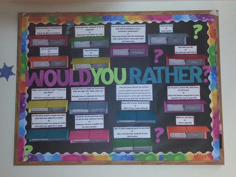 Pin By Kyra Scannelli On Residential Life Ra Residence Life Bulletin Boards Teacher Craft Creative Classroom