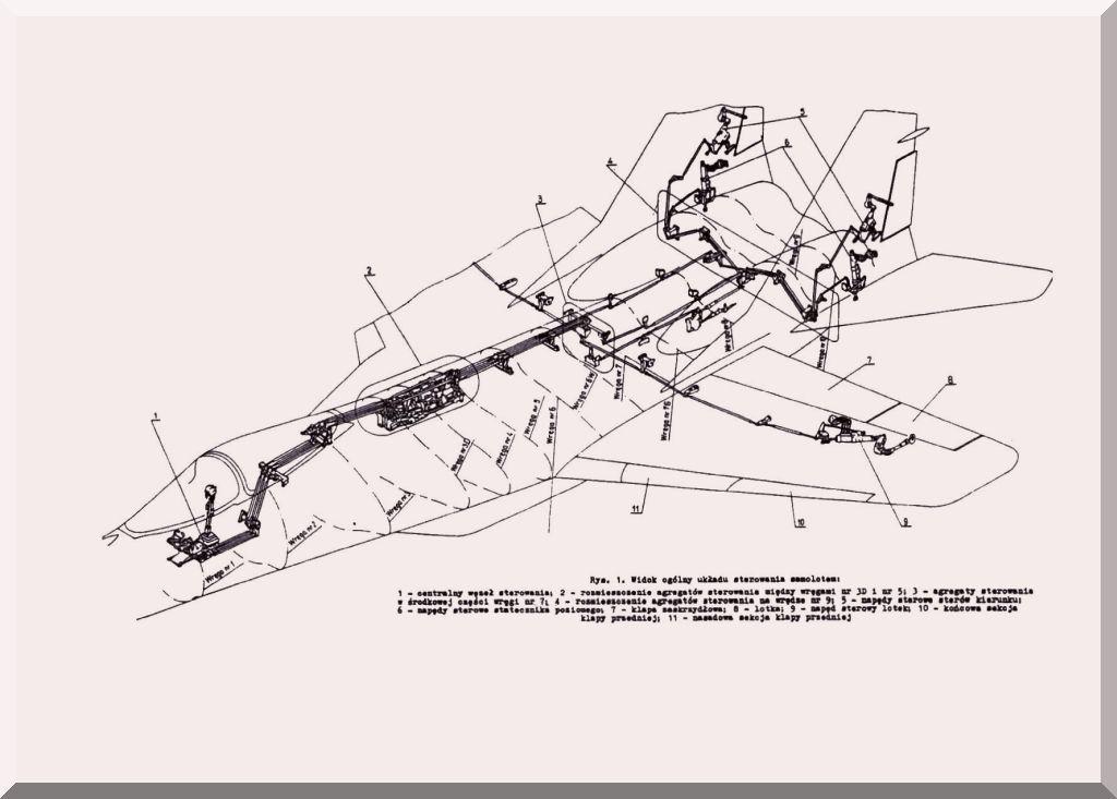 mikoyan gurevich mig-29 aircraft technical manual control system   polish language