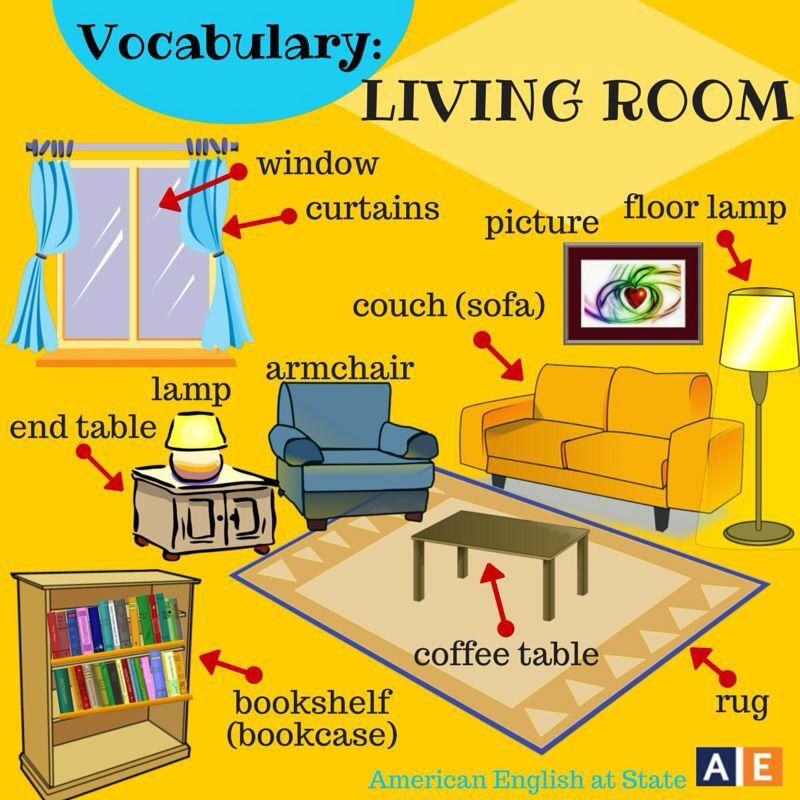 Vocabulary  Living Room  Vocabulary  English, Learn