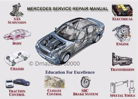 MERCEDES BENZ ALL MODELS SERVICE REPAIR WORKSHOP MANUAL 1982 2015 #workshop  #manual #repair #service #benz #models #mercedes