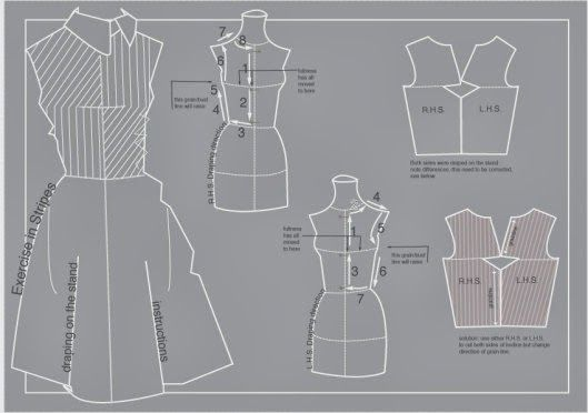 Garments Pattern Making Methods Garment Pattern Pattern Making