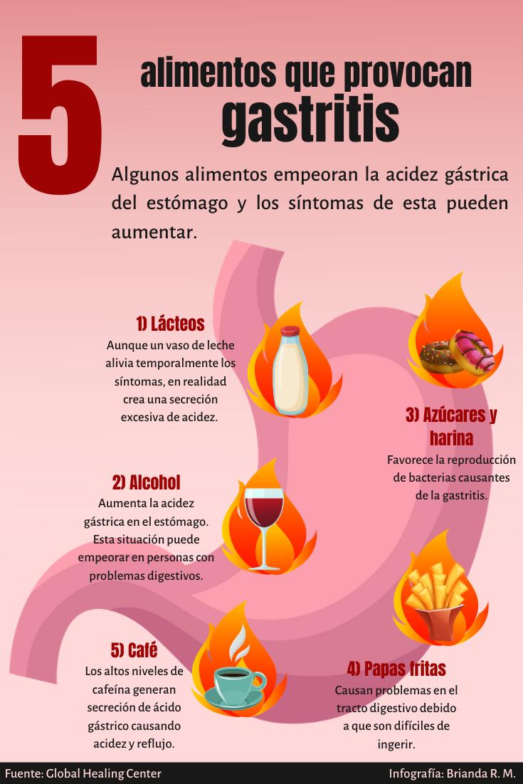 5 Alimentos Que Provocan Gastritis