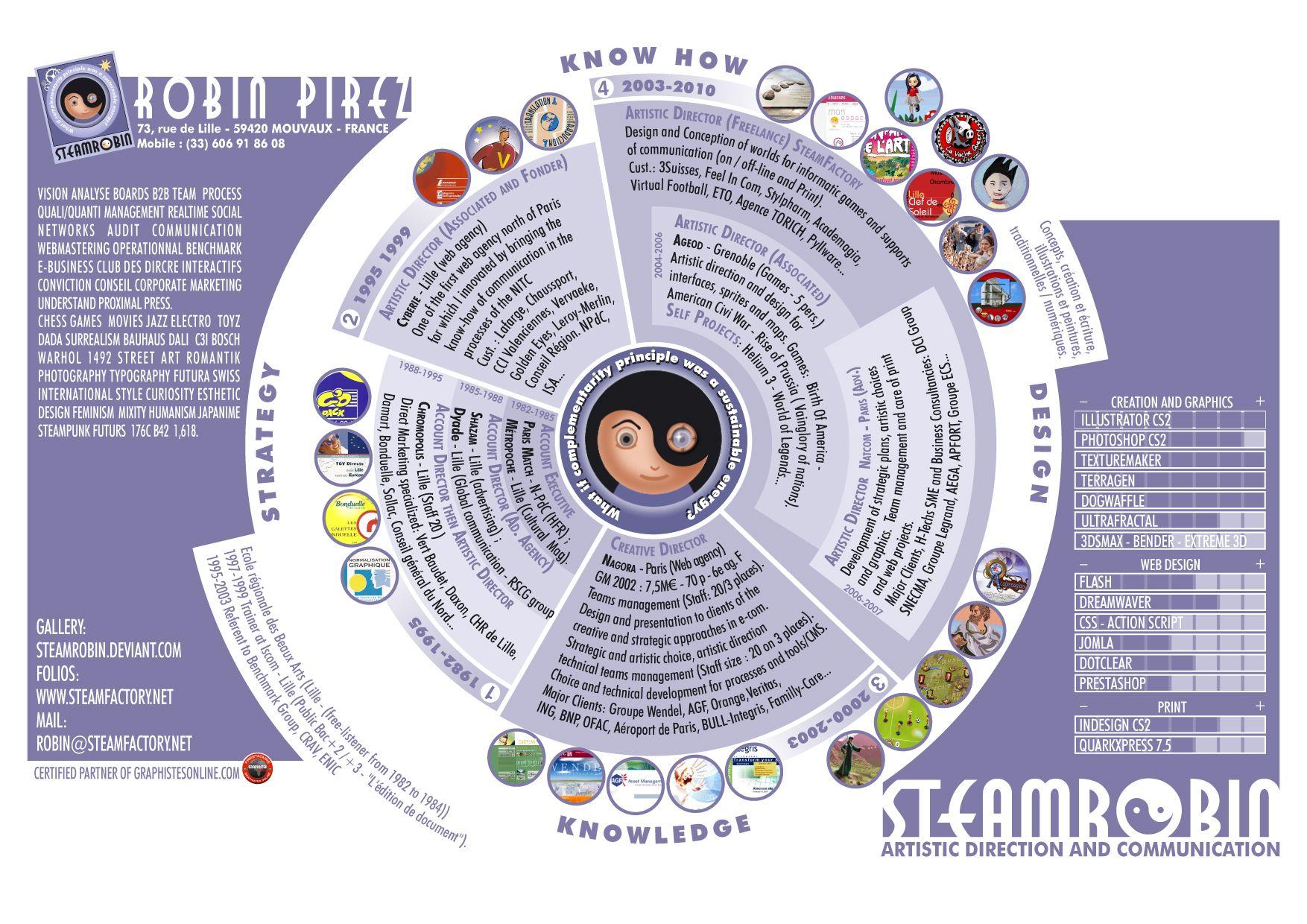 Resume 2010 by *SteamRobin on deviantART Curriculum