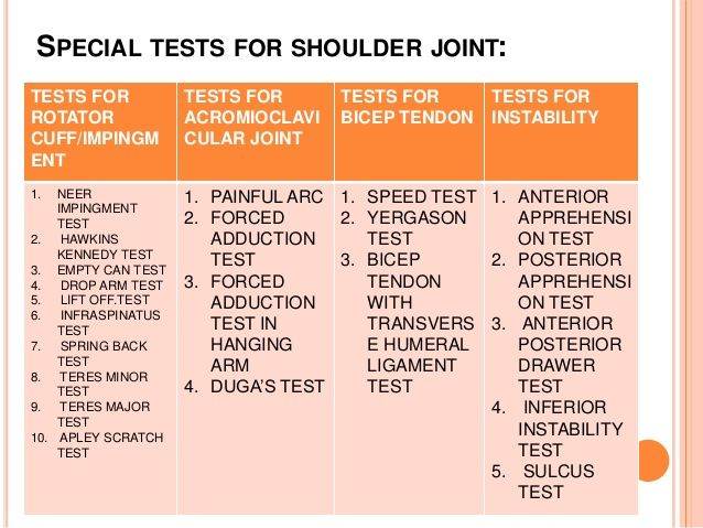 Tests for shoulder joint