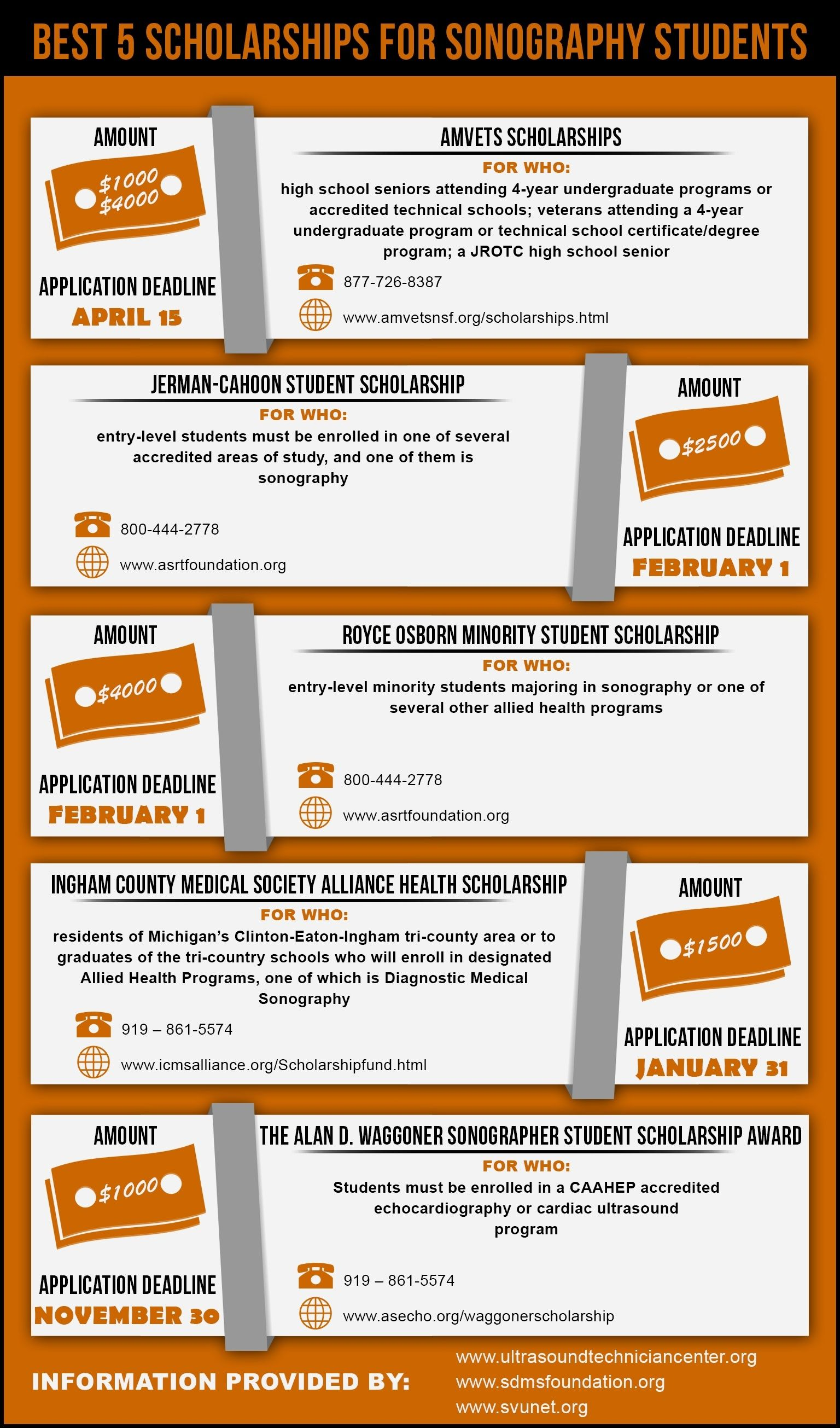 Best 5 scholarships for sonography students infographic