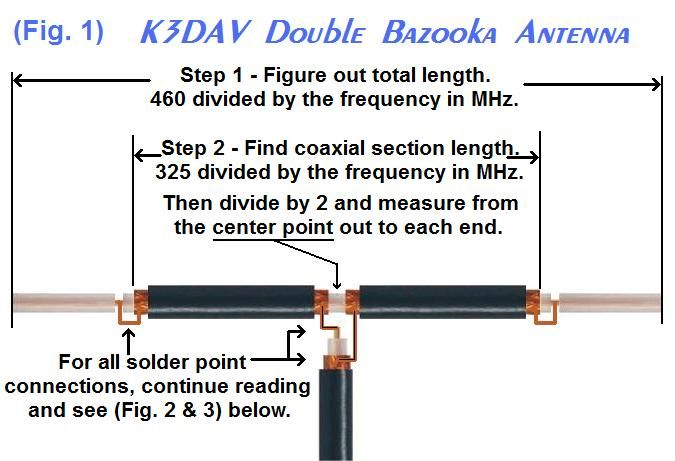 essay about bazooka antenna