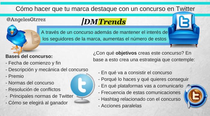 Concurso En Twitter Twitter Marketing Cómo Hacer