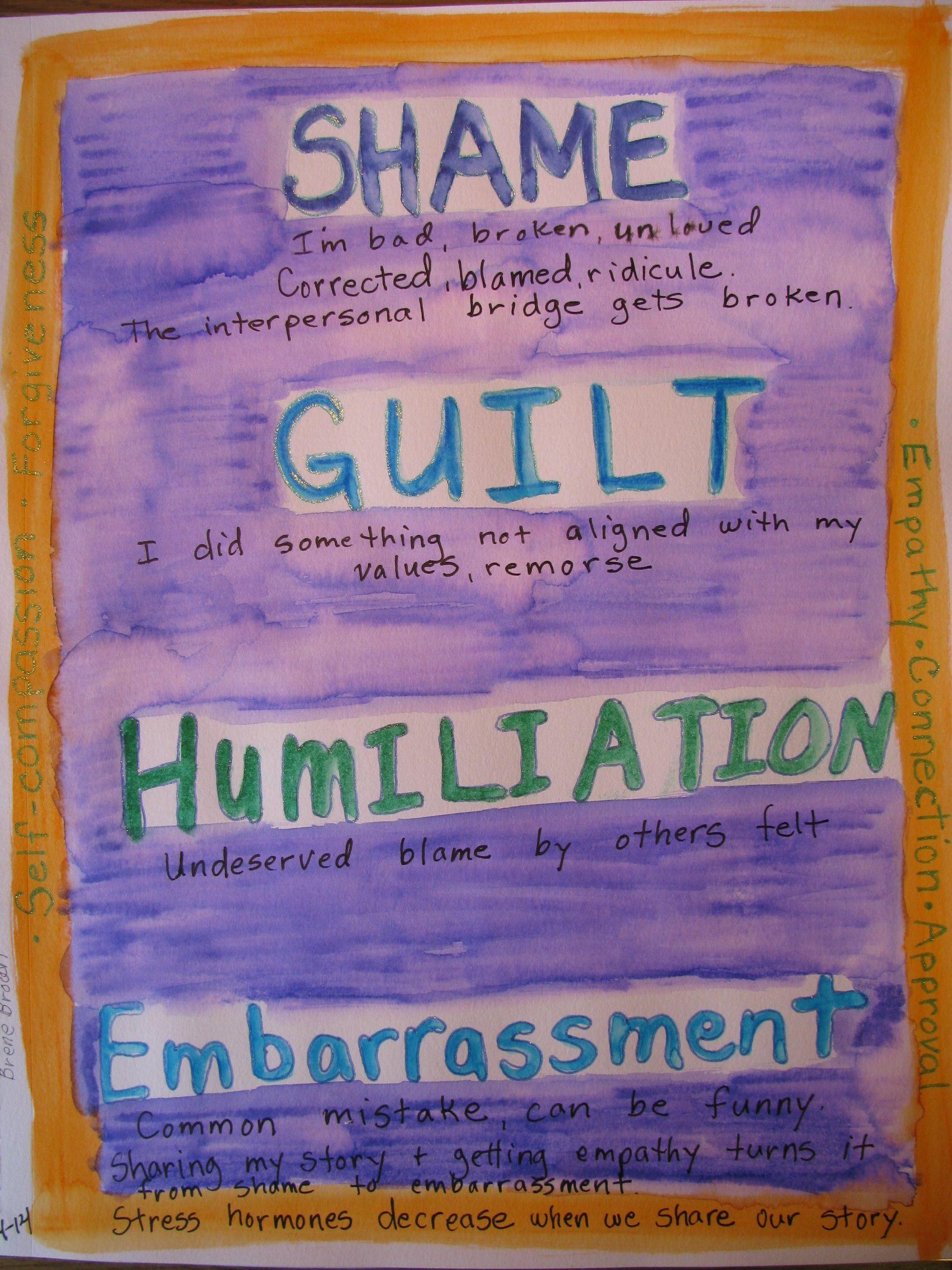 Shame Guilt Humiliation Embarrassment