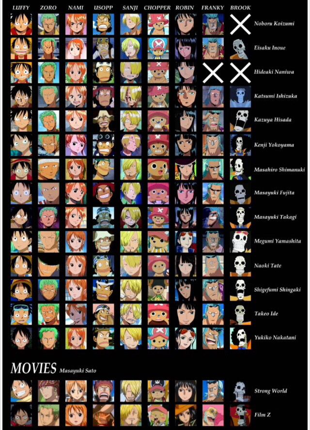 One Piece Anime Character Creater One Piece Quotes One Piece Anime One Piece Images
