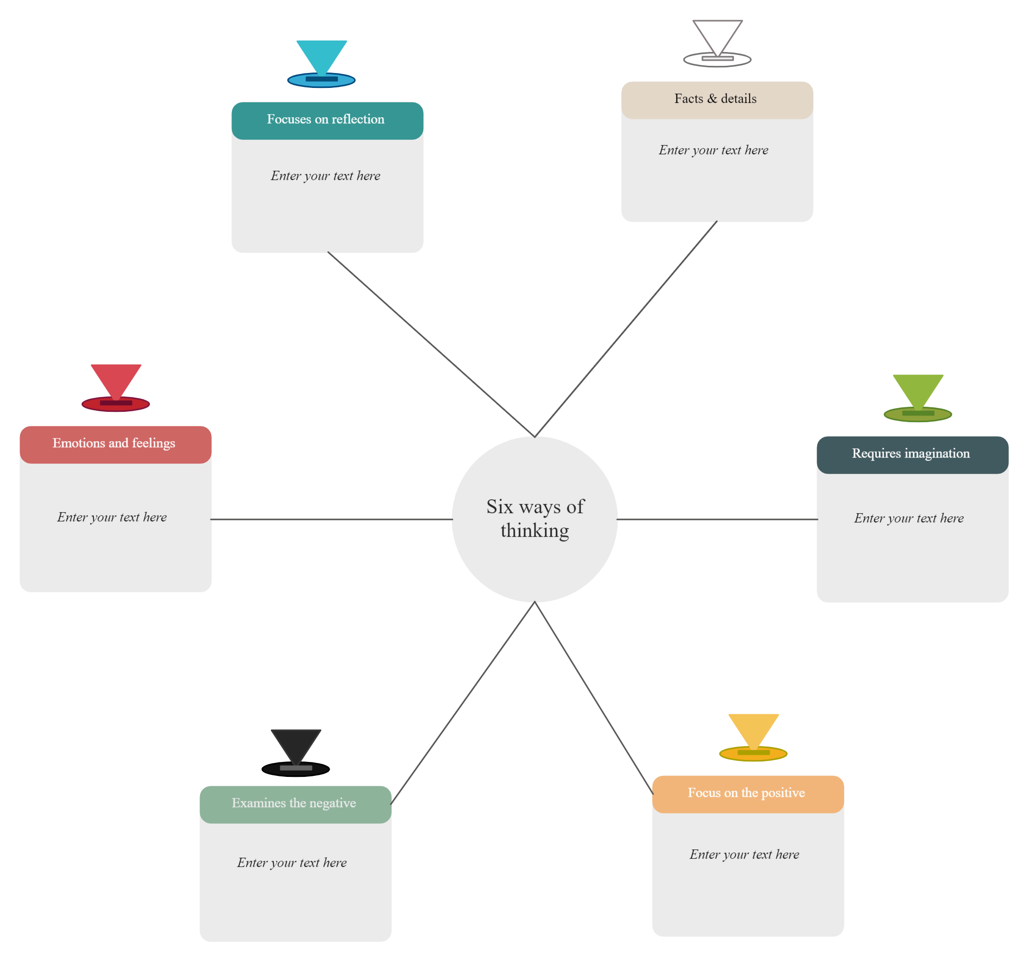 Six Thinking Hats Diagram Six Thinking Hats Diagram Hat Meaning
