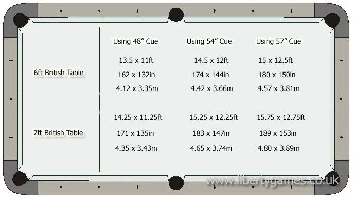 Explore Pool Table Room Size Sizes And More