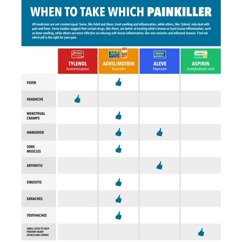Pin on Parkinson's Health & Fitness