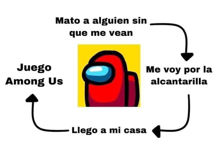 Pin En Chopito