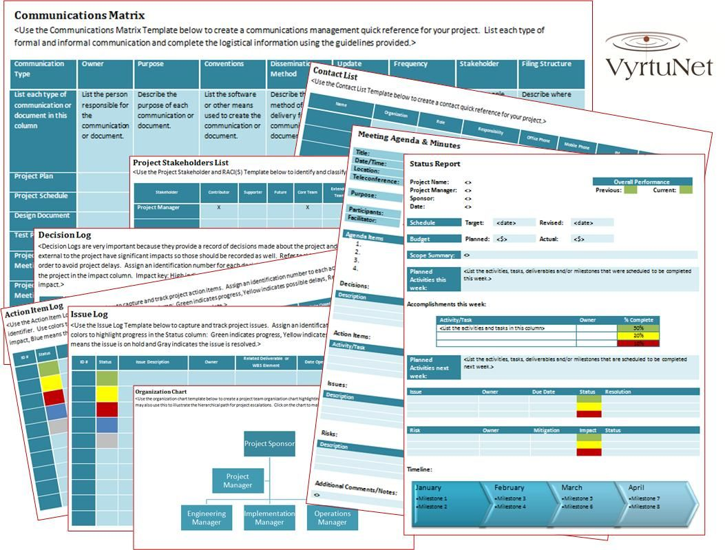 Communications Management Plan Template Communication Standards