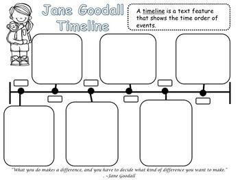 Jane Goodall Timeline   Timeline and Jane goodall