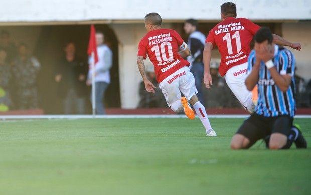 Gremio Ultimas Noticias Resultados E Proximos Jogos Ge Internacional Futebol Clube Gaucho Estadio Centenario