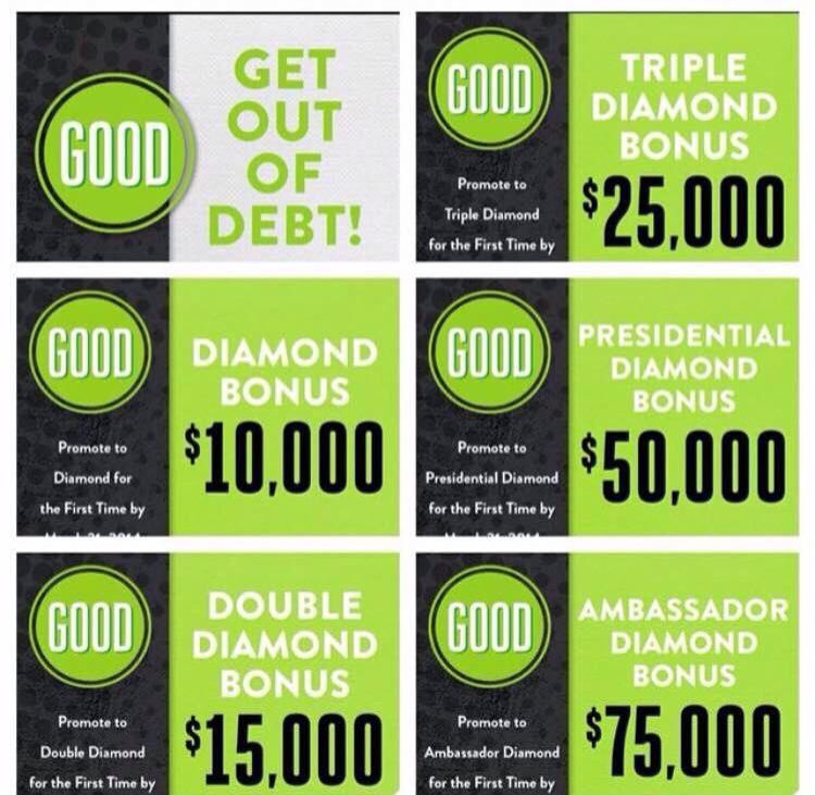 Need extra money ? Now is great time to join me in this amazing health And wellness company.. Get to diamond in two months win the $10,000  bonus plus your income Will be around $1.800 a month ! So simple, so fun and so rewarding !! Claudsitworksgiobal.com or contact me at claudina04@hotmail.com