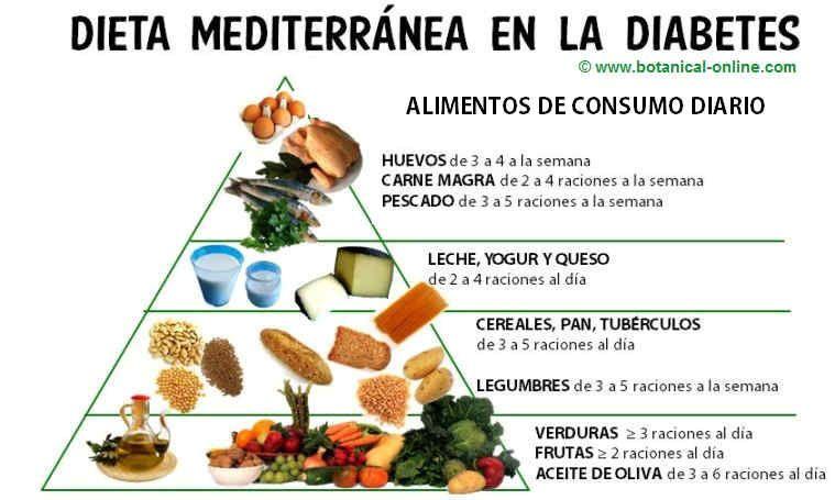 plan de dieta para la personalidad de la diabetes